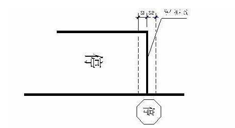 厦门驾考科目二半坡起步驾驶方法