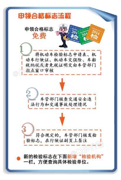 长沙市免检车辆如何申领检验合格标志