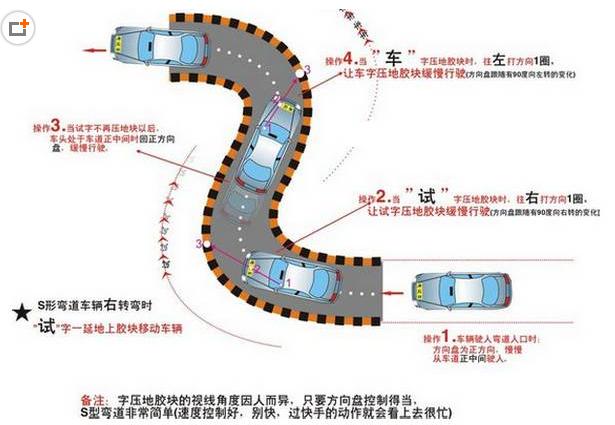 科目二曲线行驶考试要求,标准与技巧!